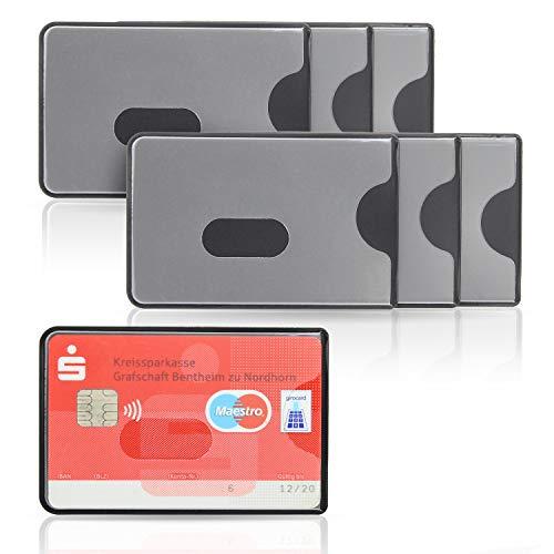 WallTrust RFID NFC Blocker Schutzhülle...